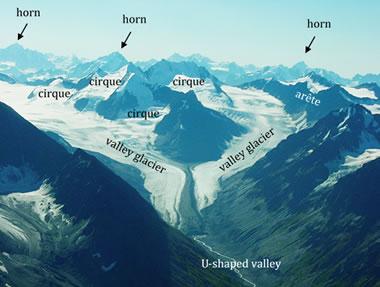 Landscape Glacier Image