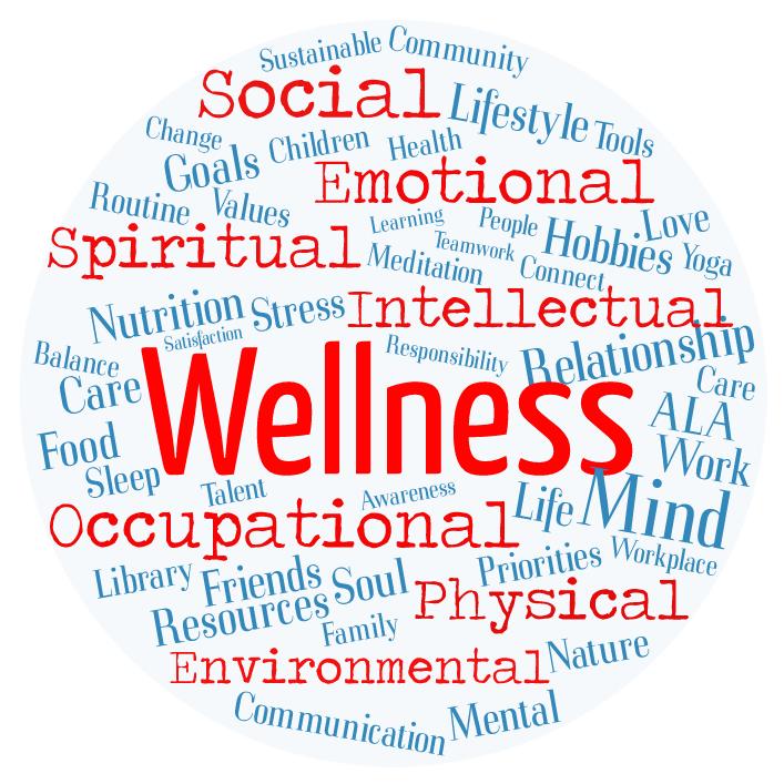 HD Wellness Image