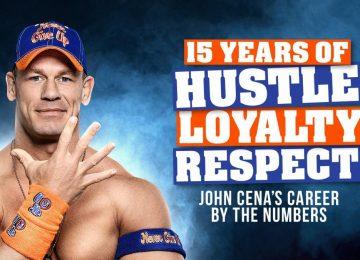 Top WWE John Cena